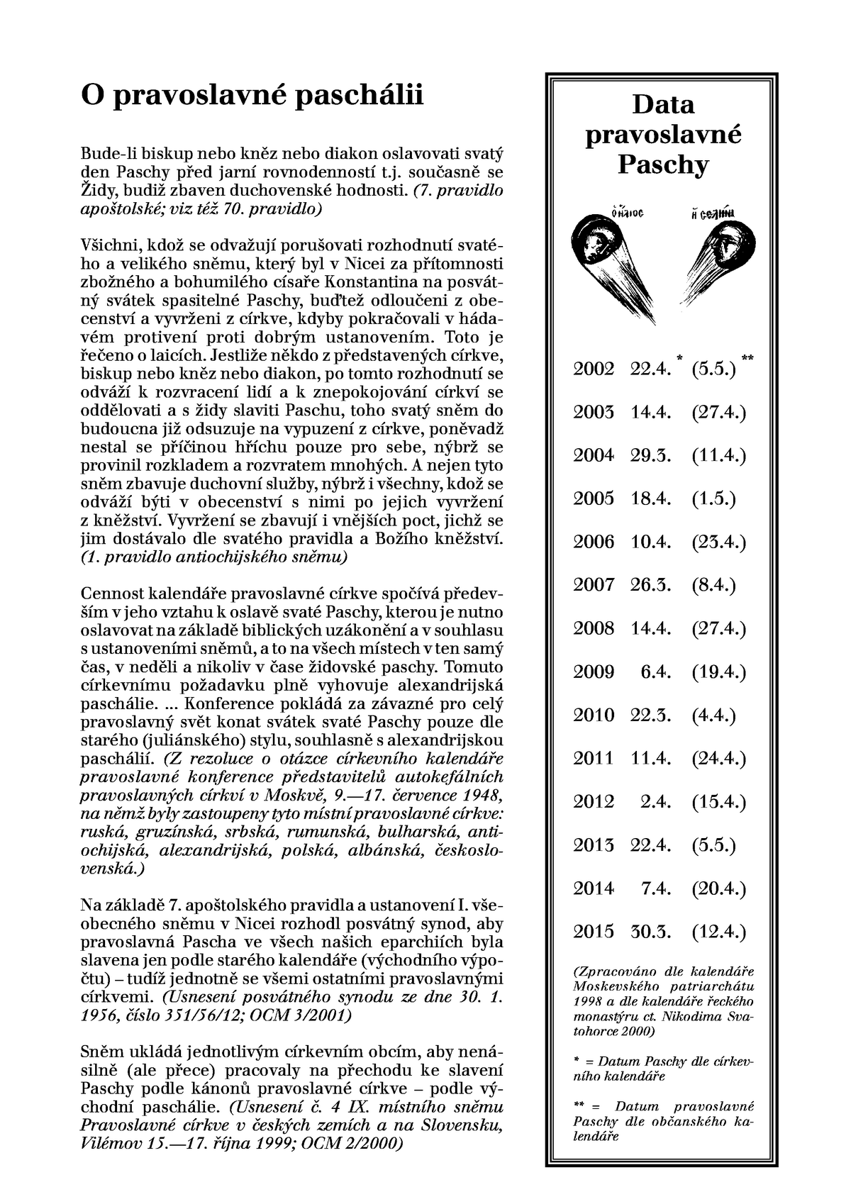 kalendar se jmeny svatku Pravoslavný kalendář kalendar se jmeny svatku